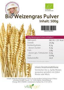 Verwendung von Weizengras Pulver im Test & Vergleich