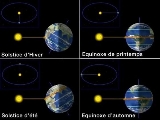 Equinoxe de début de l'automne le 22 septembre