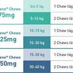 Vetoquinol Zylkene Chew Vitamine pour Chien 450 mg