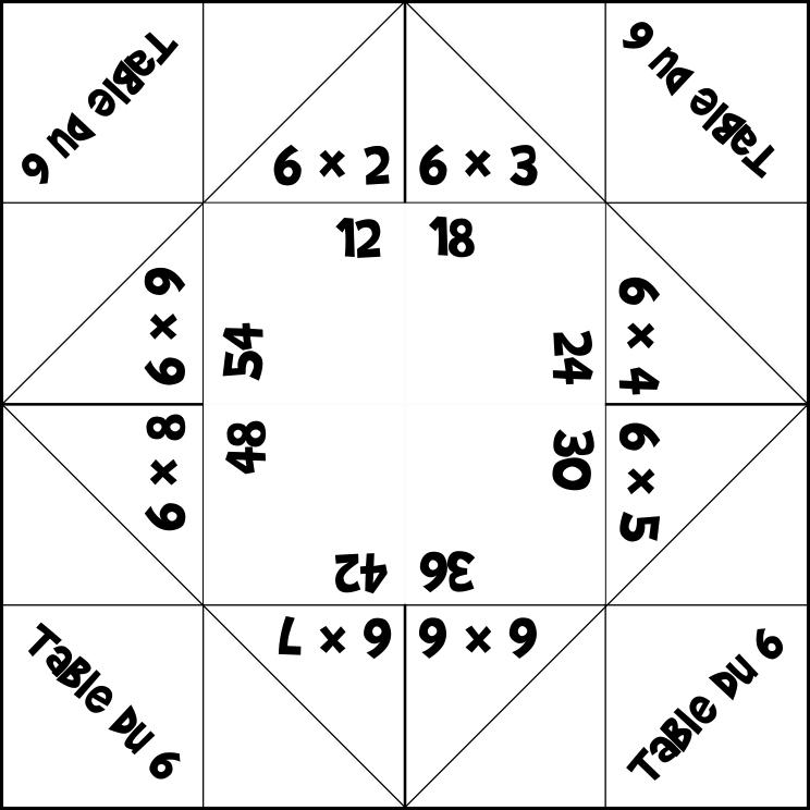 table de multiplication du 8