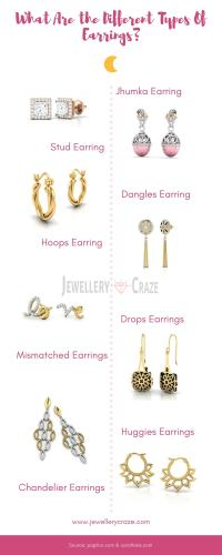 Different Types of Earrings Designs - Drops, Stud, Hoops ...