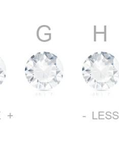 Diamond colour chart also rh jewellerymonthly