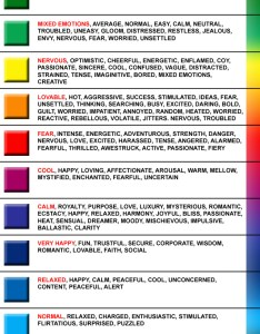 The biggest and best mood ring color chart on web also real colors  jewelry secrets rh
