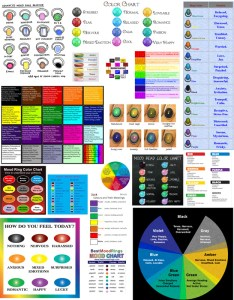 Many different mood ring color charts also the real colors  jewelry secrets rh