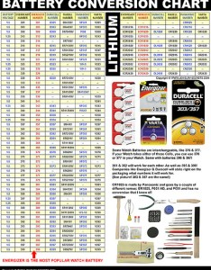 Printable watch battery conversion replacement chart also cell  jewelry secrets rh