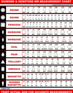 Diamond and gemstone mm measurement chart also  gem jewelry secrets rh