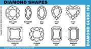 diamond cut jewelry secrets
