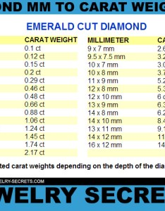 Emerald cut diamond mm to carat weight conversion chart also  jewelry secrets rh