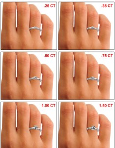 Finger size diamond sizes also how big will the look on her  jewelry secrets rh