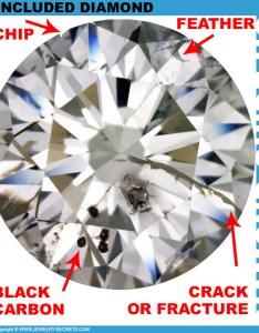 Heavily included diamond also  clarity diamonds  jewelry secrets rh