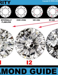 clarity diamond grading chart also  diamonds  jewelry secrets rh