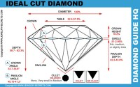 THE BRILLIANT CUT DIAMOND  Jewelry Secrets
