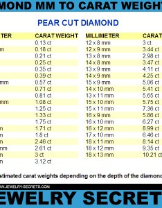 Diamond mm to carat weight conversion charts also  jewelry secrets rh