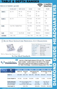 diamond depth and table percentage | Brokeasshome.com