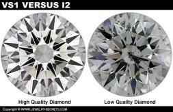Quality and Grade