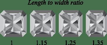 radiant shape diamond Length to widt ratio