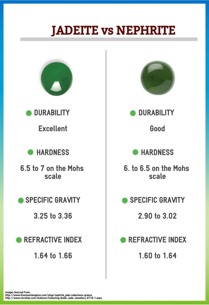 jadeite-vs-nephrite