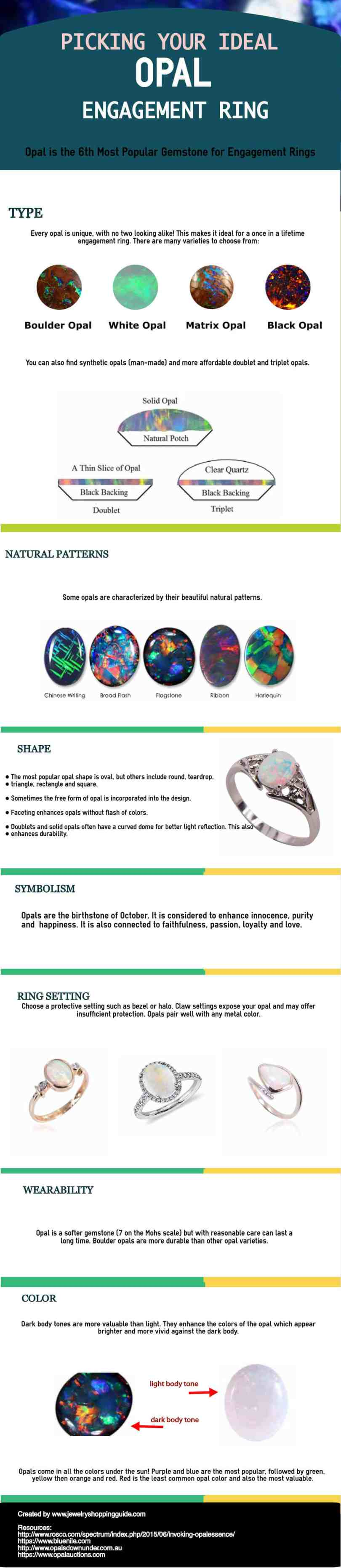 Opal engagement ring infographic