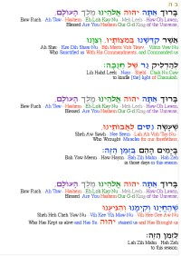 This is special information on the second day of Chanukah