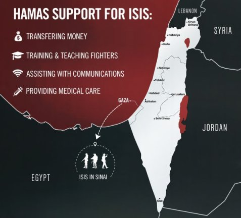 """IDF data show that Gaza's ruling Hamas terror group is """"partnering """" with the 'Sinai Province' Da'esh (ISIS) terror group."""