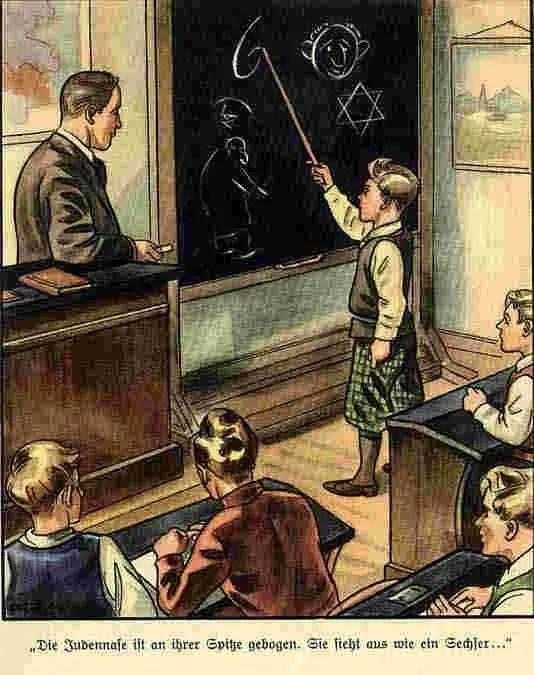 Libros de textos nazis para los niños.