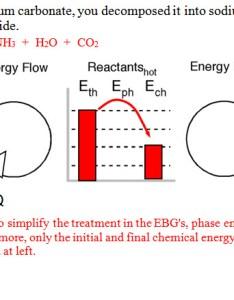 Energy bar charts chemistry also timiznceptzmusic rh