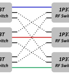 block diagram 3 this block diagram shows another possible setting of the 3 x 3 blocking matrix switch there are three input signals blue red green  [ 1789 x 823 Pixel ]