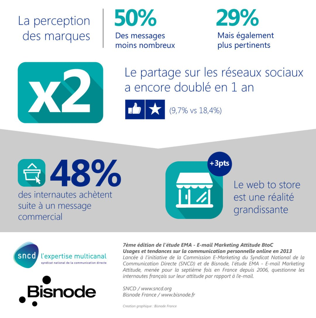 sncd-infographie_05
