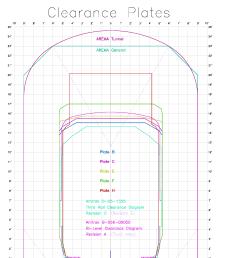 rail car clearance plates  [ 1572 x 1968 Pixel ]