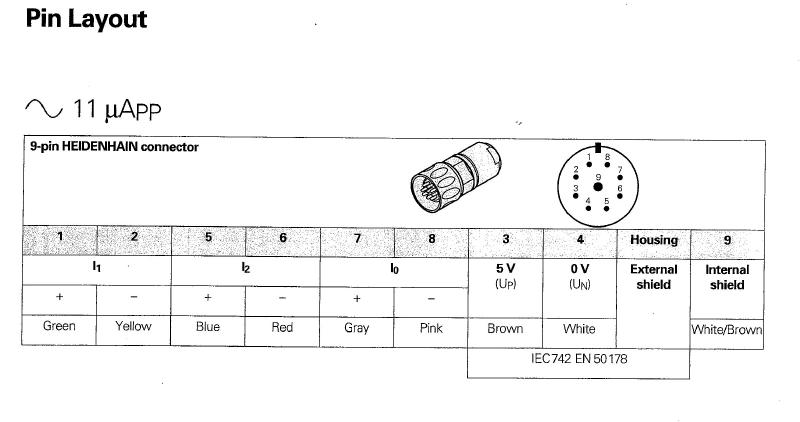 heidenhain encoder rod 431 wiring diagram renault master ecu tab foneplanet de 14 28 kenmo lp u2022 rh cable