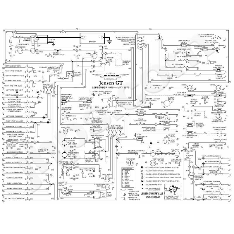 Jensen GT Wiring Diagram: JHPS