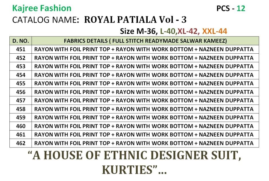 Kajree royal patiala vol 3 readymade Kurties Catalog