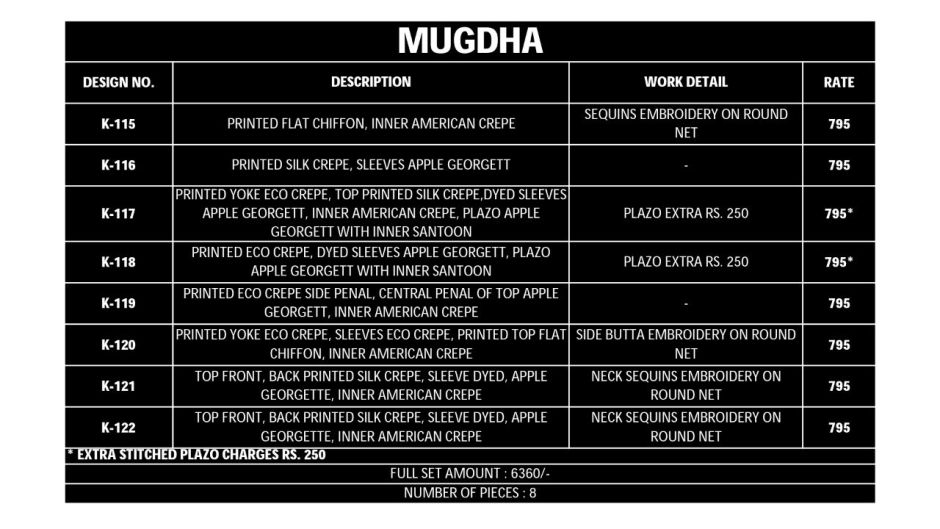 Mugdha top and Plazzo collection Wholesaler