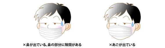 【効果のないマスク装着の例】