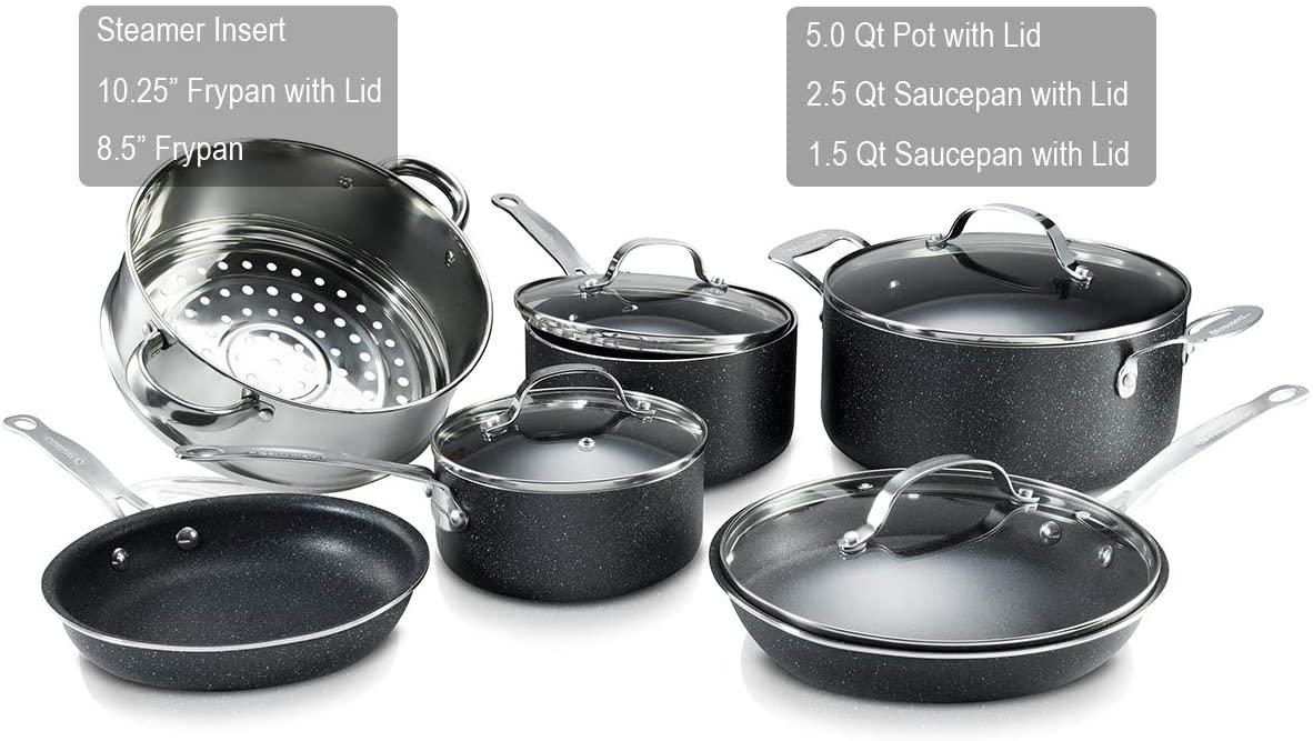 Scratch Resistant and Dishwasher Safe Aluminum set