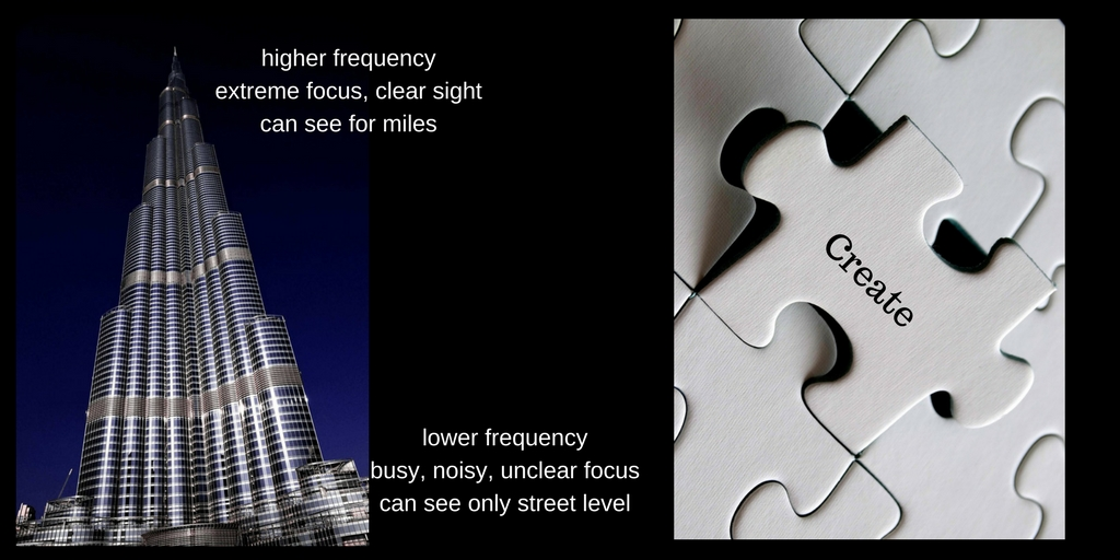 """<img src=""""skyscraper.jpg"""" alt=""""infographic with skyscraper and puzzle to explain energetic vibration"""">"""