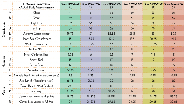 Sizing Charts  Guidelines  Jill Wolcott Knits