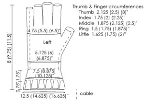 Schematics: Obstacles in Knitting, Fingerless Glove