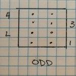 More Seed Stitch Talk: Flat chart, odd number of stitches
