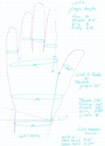 Schematics: Hand to Glove sketch