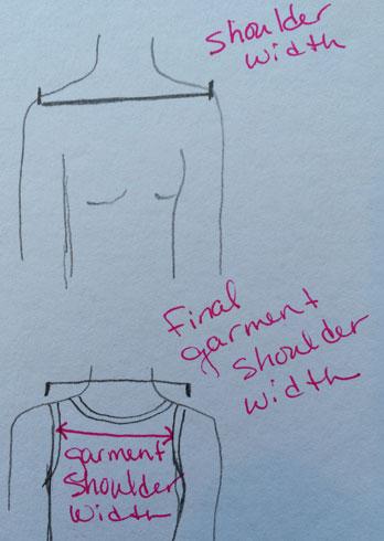 Sizing Adjustments, Part 2: Shoulder Widths