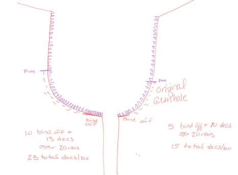 Armhole Adjustments: Bust to chest