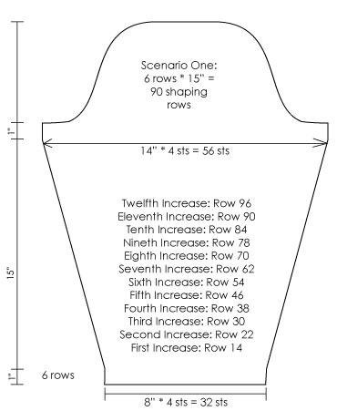 Sleeve Length: Scenario 1, increasing number of increases