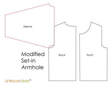 Sleeve Cap: Modified Set-in Armhole