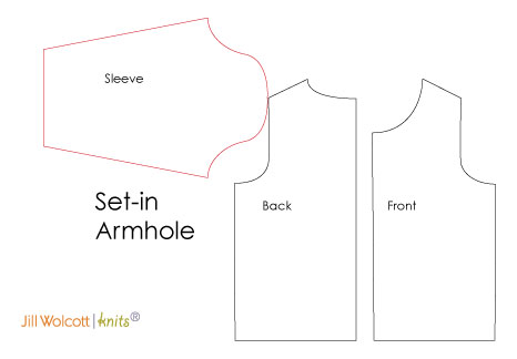 set-in-armhole-bodies
