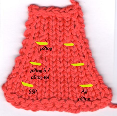 Single Purl Decreases: Knit side