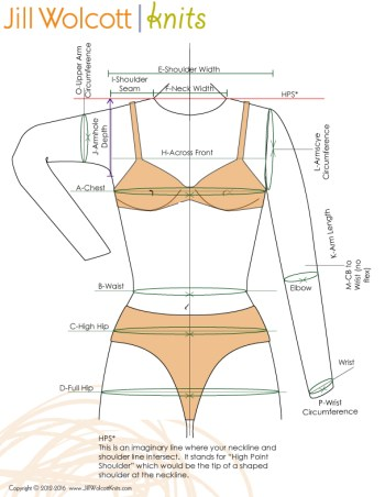 Grading All Segments: Torso Front