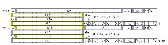 Knit Nebula: Ashland Rows 1-8
