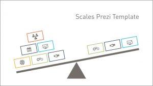 Jim Harvey Presentation Skills Blog