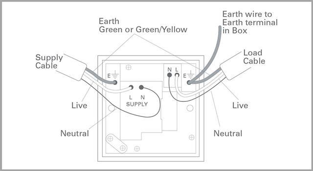 light socket wiring diagram uk  pietrodavicoit power